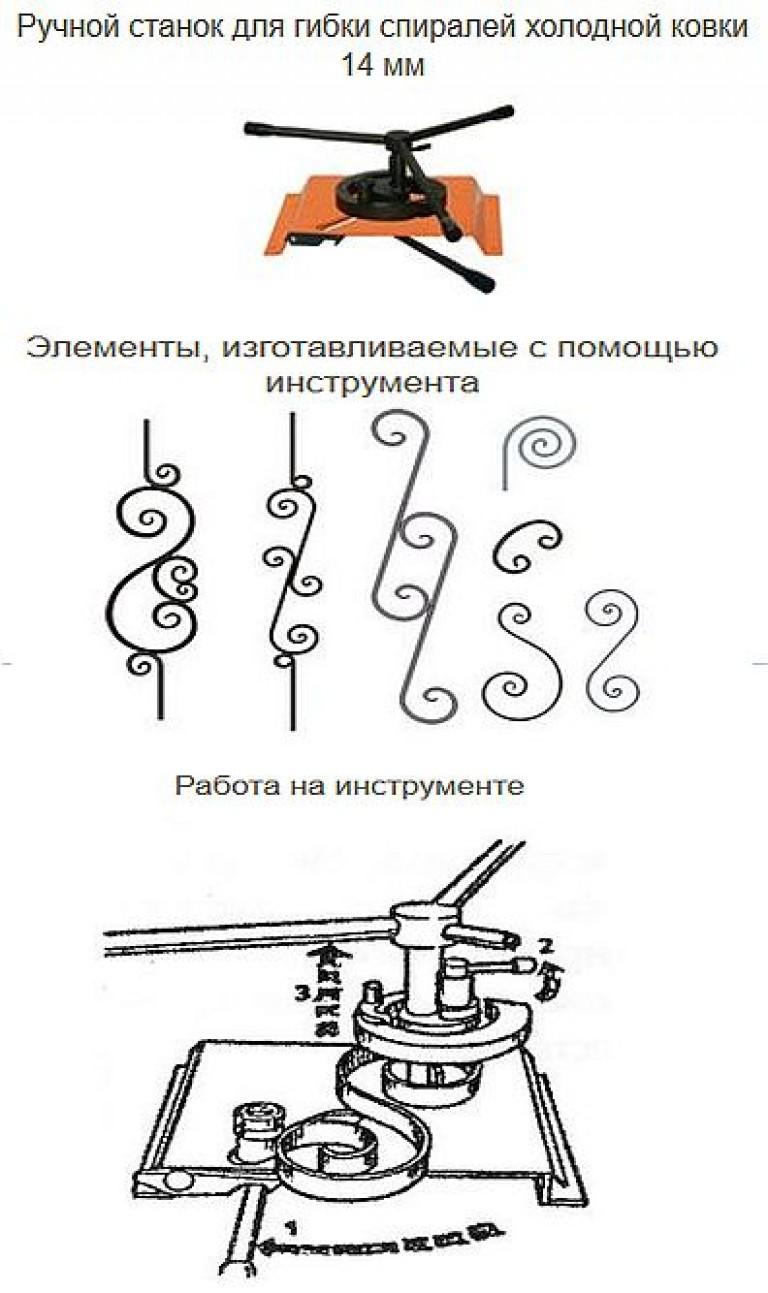 Станок для ковки своими руками чертеж