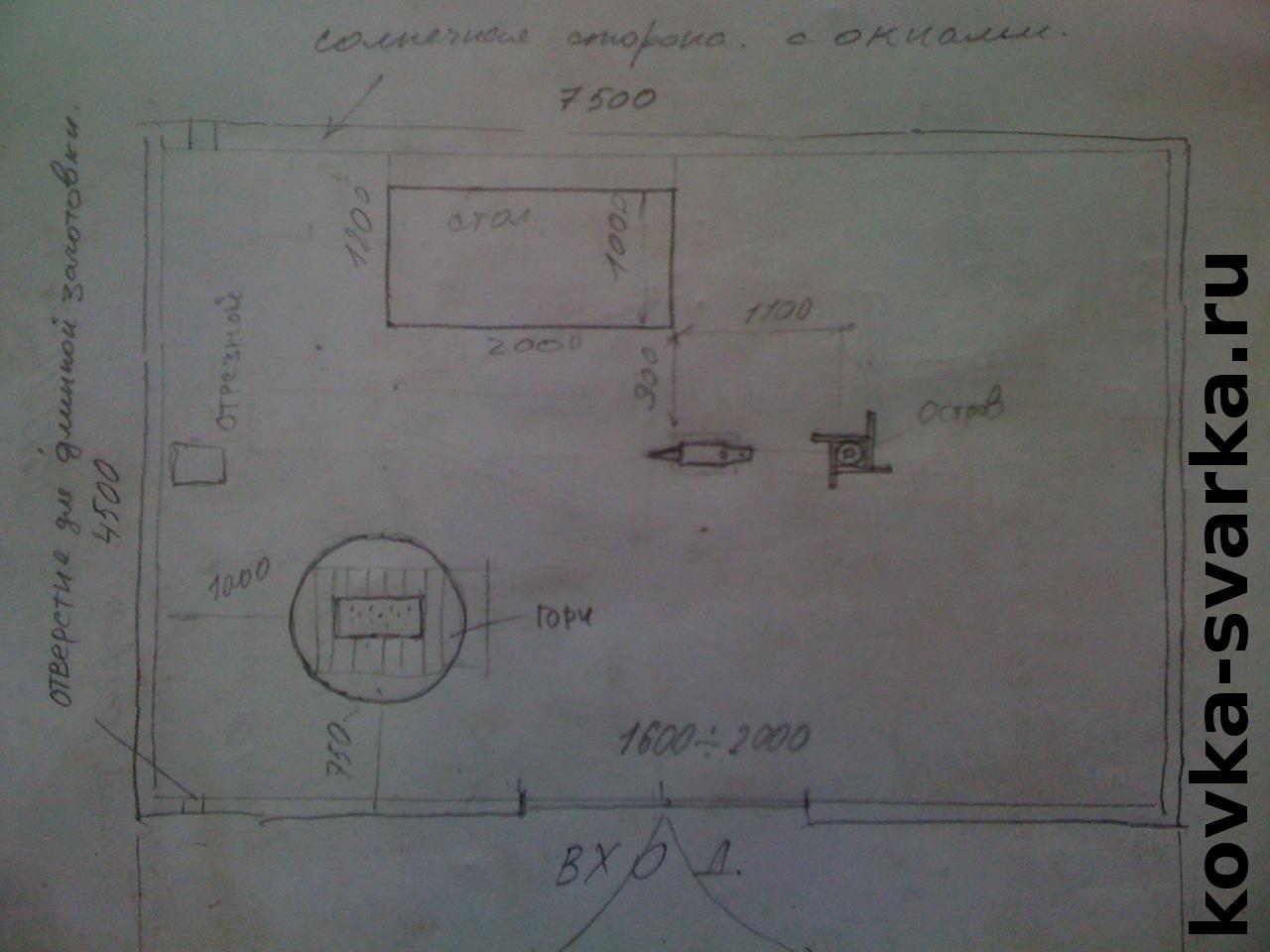 план-схема кузницы