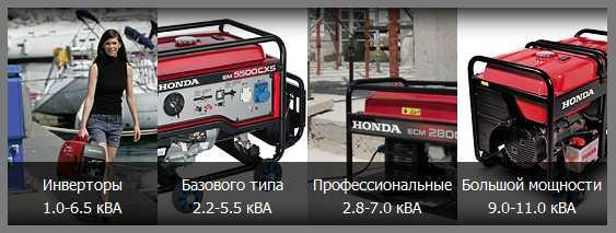 Высококачественное сварочное оборудование от Honda