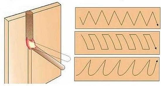 Вертикальный шов «сверху-вниз без отрыва». Показано положение электрода и варианты движения его кончика.