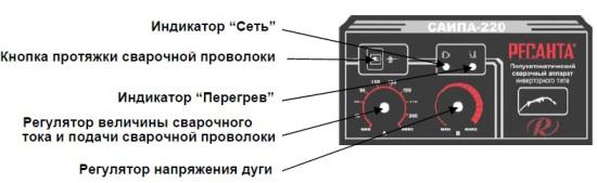Панель управления  «РЕСАНТА САИПА»