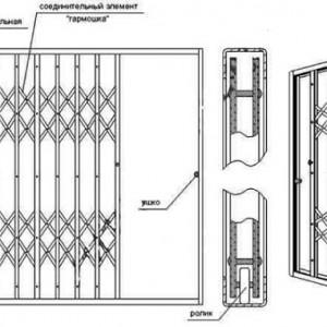 Схема подвески подвижной решётки и замок.