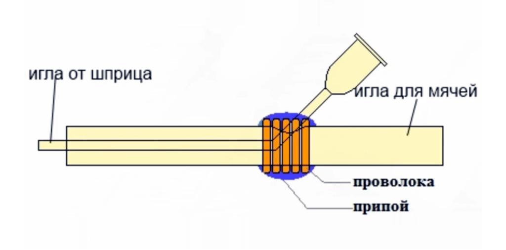 Газовый резак своими рками. Ист. http://www.lifetweaks.ru/dlya-avtolyubitelya/gazovyj-mini-rezak-svoimi-rukami/.