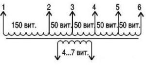 Схема обмоток трансформатора для контактной сварки. Ист. http://tutmet.ru/kontaktnaja-svarka-svoimi-rukami-shema-video.html.