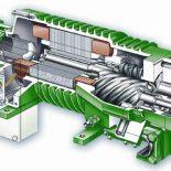 Промышленные компрессоры